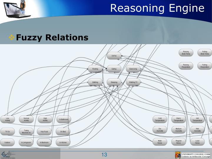 Reasoning Engine