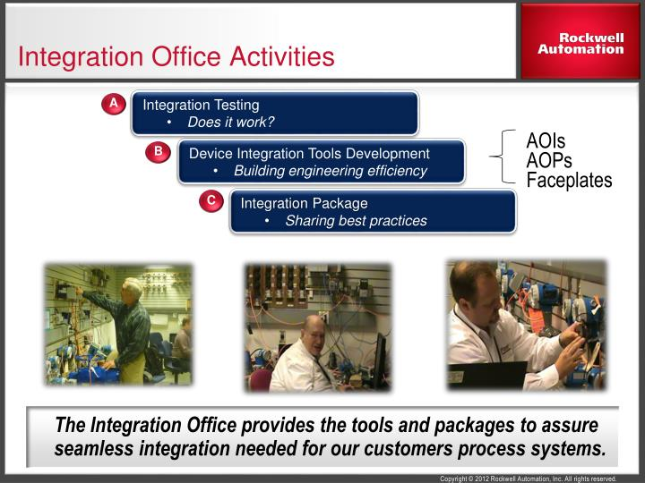 Integration Office Activities
