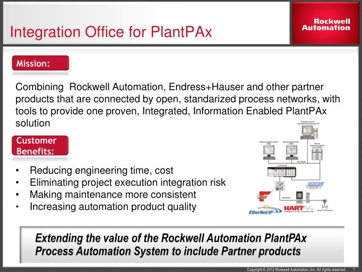 Integration Office for PlantPAx