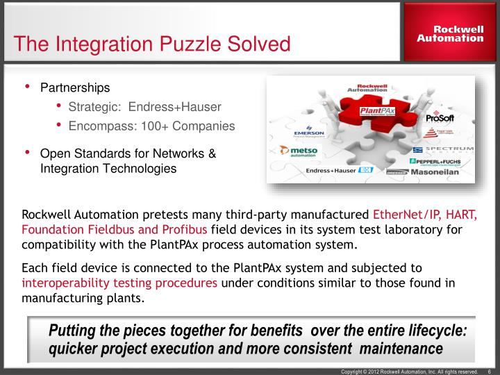 The Integration Puzzle Solved