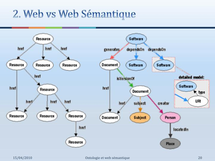 2. Web vs