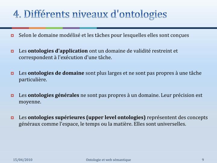 4. Différents niveaux d'ontologies