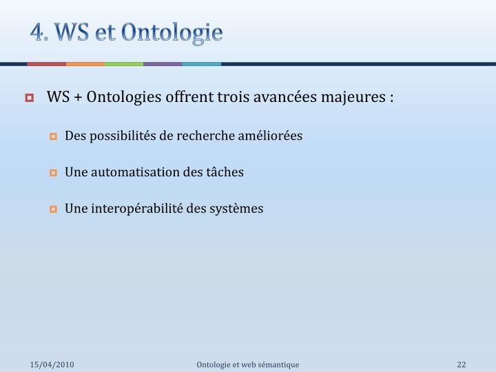 4. WS et Ontologie