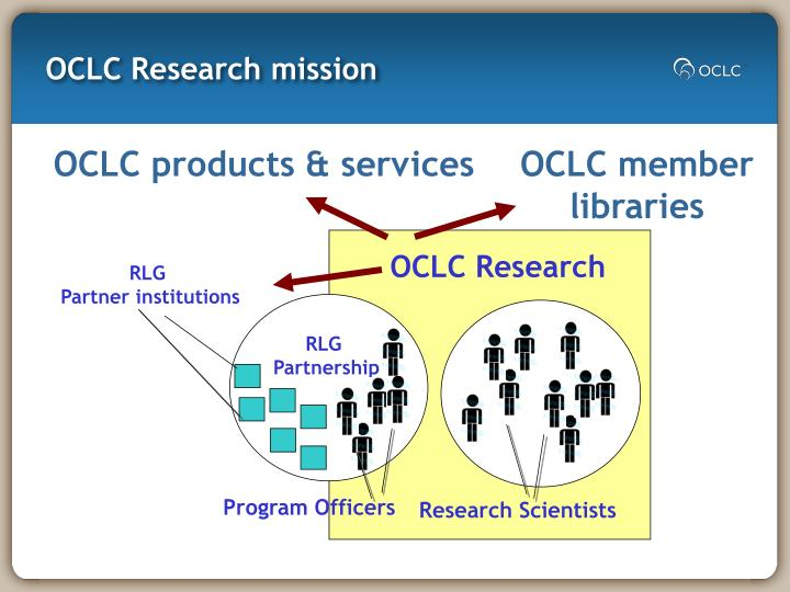 OCLC Research mission