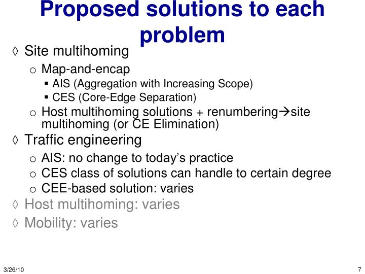 Proposed solutions to each problem