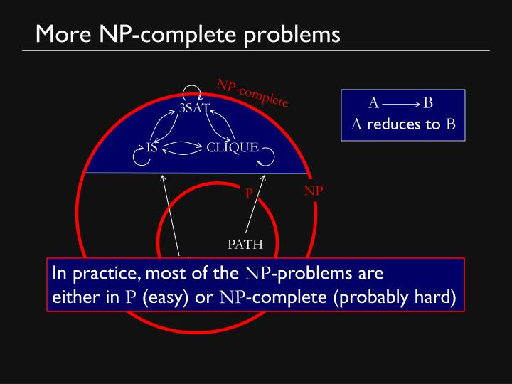 More NP-complete problems