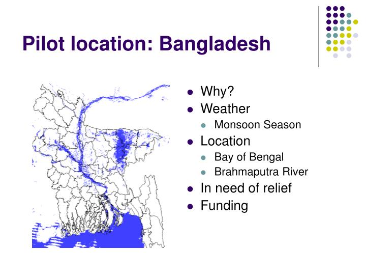 Pilot location: Bangladesh