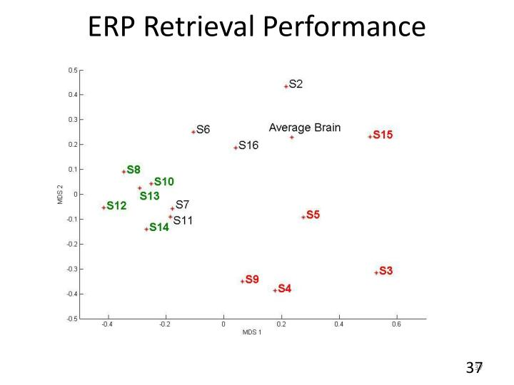 ERP Retrieval Performance
