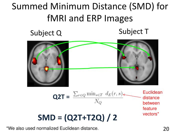 Summed Minimum Distance (SMD) for fMRI and ERP Images