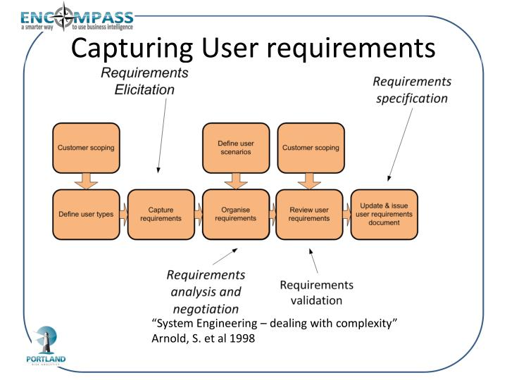 Capturing User requirements