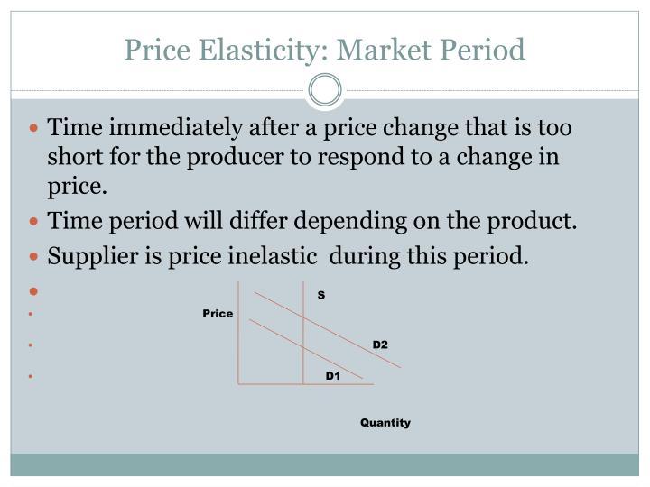 Price Elasticity: Market Period