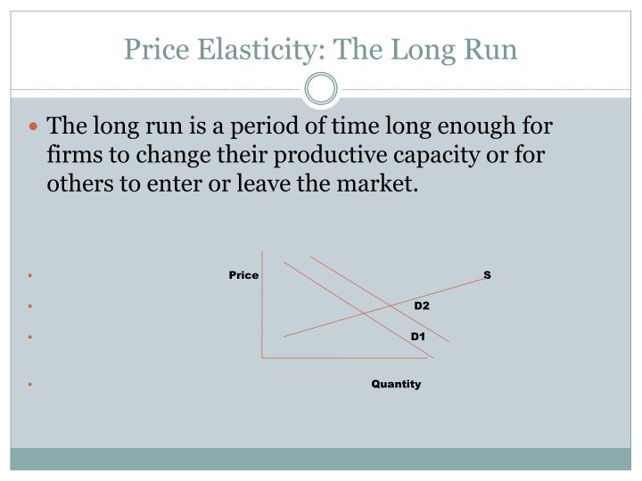 Price Elasticity: The Long Run