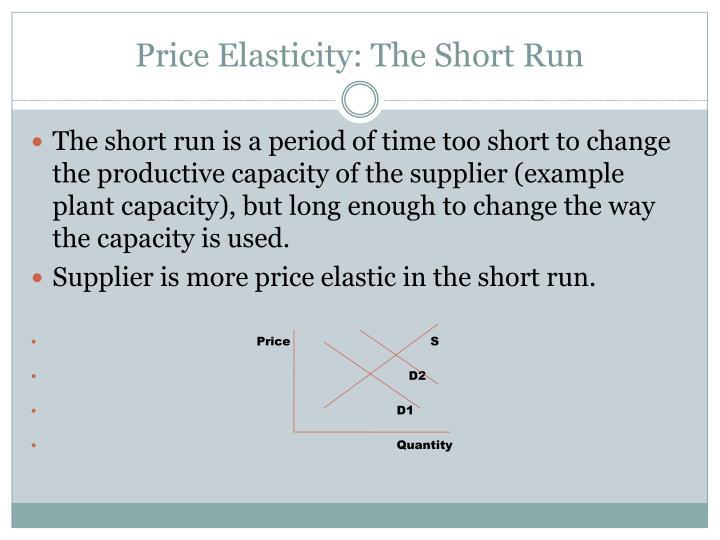 Price Elasticity: The Short Run