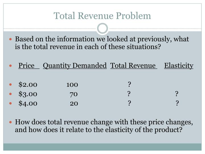 Total Revenue Problem