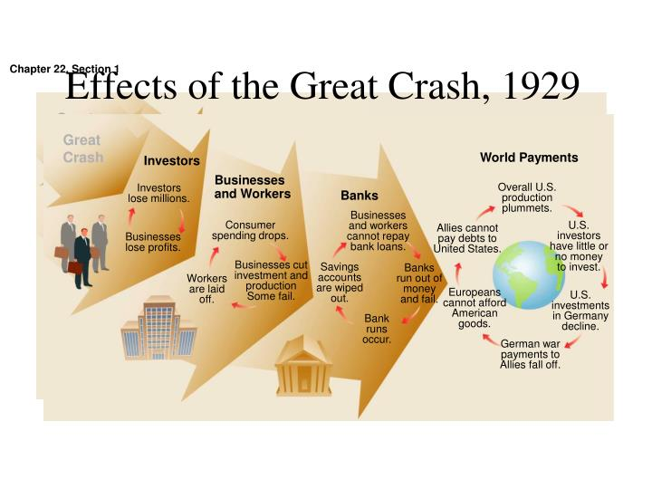 Great Crash