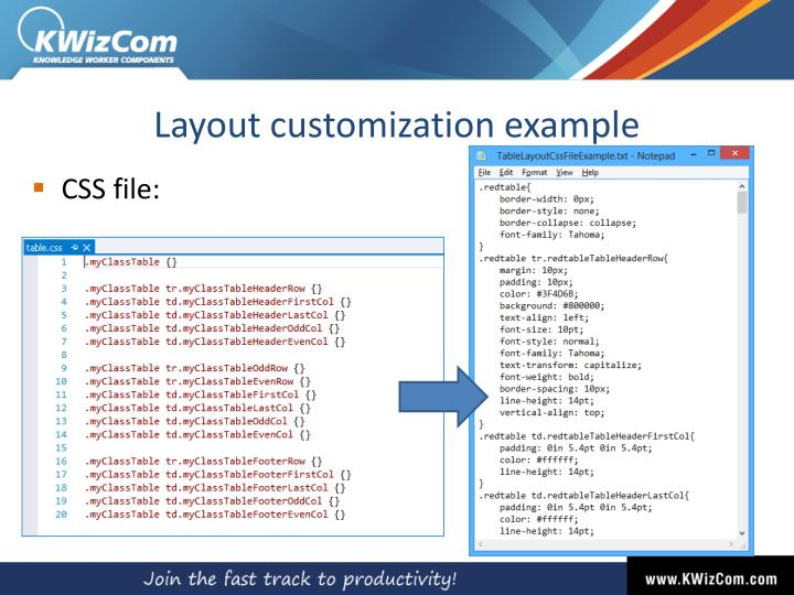 Layout customization example