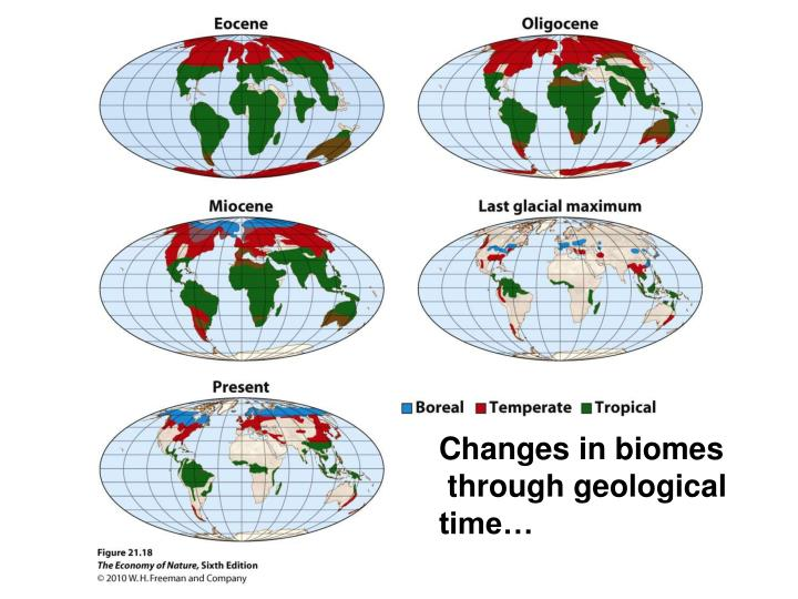 Changes in biomes