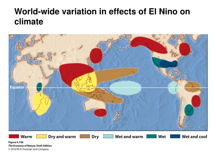 World-wide variation in effects of El Nino on