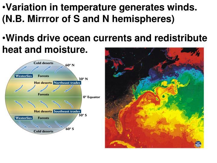 Variation in temperature generates winds.