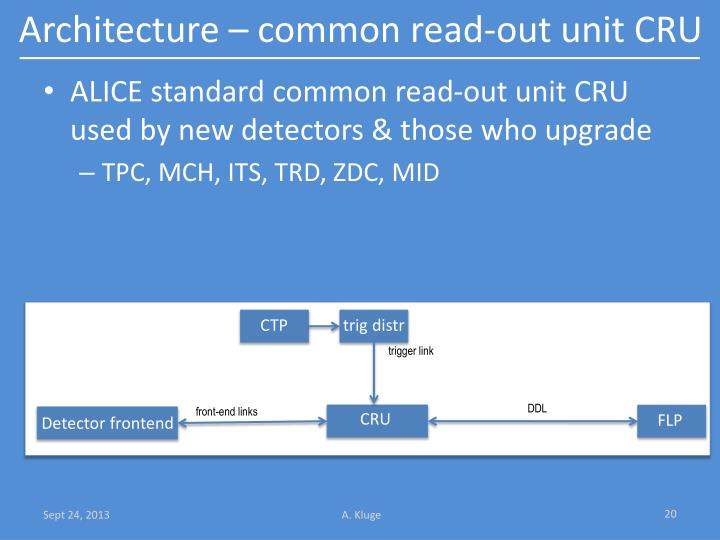 Architecture – common read-out unit CRU