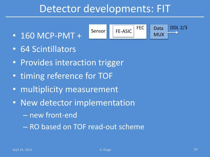 Detector developments: FIT