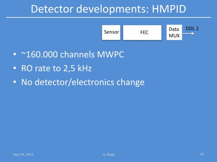 Detector developments: HMPID