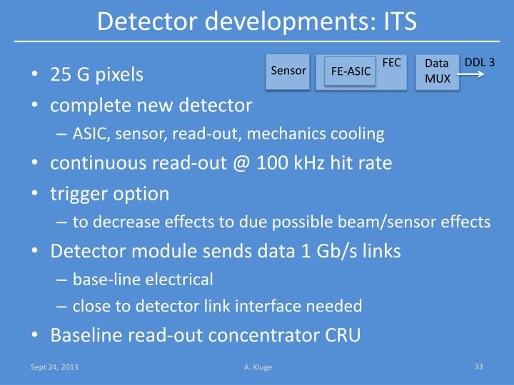Detector developments: ITS