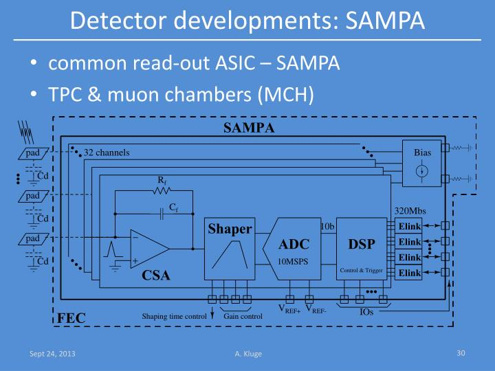 Detector developments: SAMPA