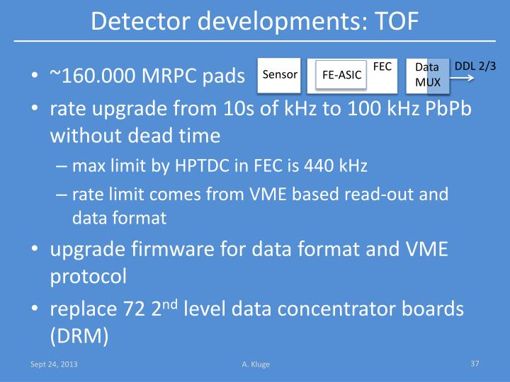 Detector developments: TOF