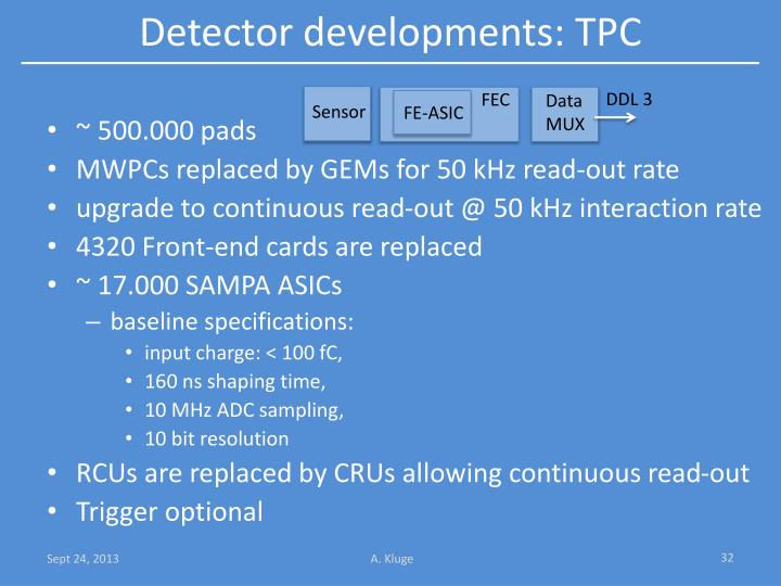 Detector developments: TPC