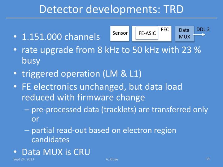 Detector developments: TRD