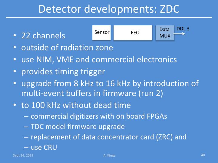 Detector developments: ZDC