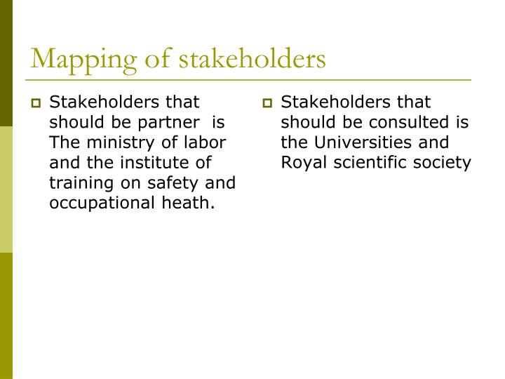 Mapping of stakeholders