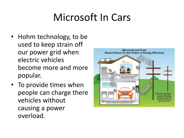 Microsoft In Cars