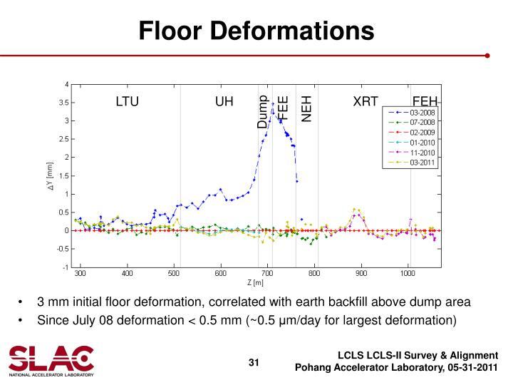 Floor Deformations