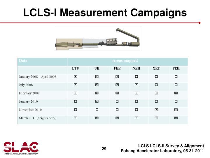 LCLS-I Measurement Campaigns
