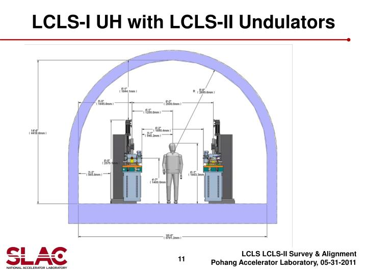 LCLS-I UH with LCLS-II Undulators