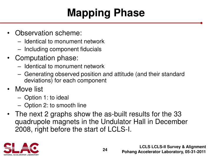 Mapping Phase