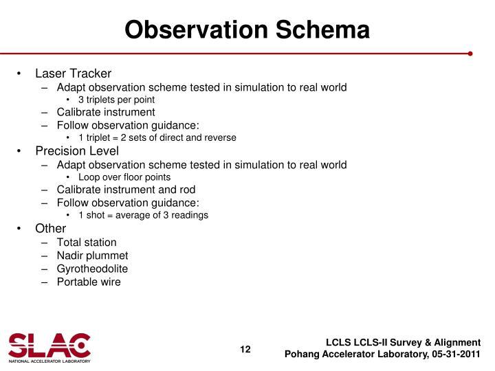 Observation Schema