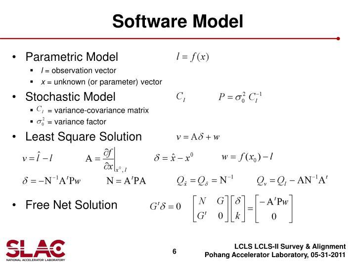 Software Model