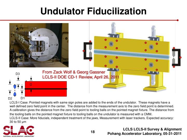 Undulator Fiducilization