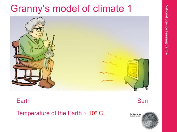 Granny's model of climate 1