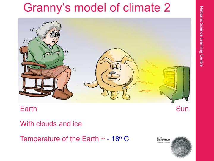 Granny's model of climate 2