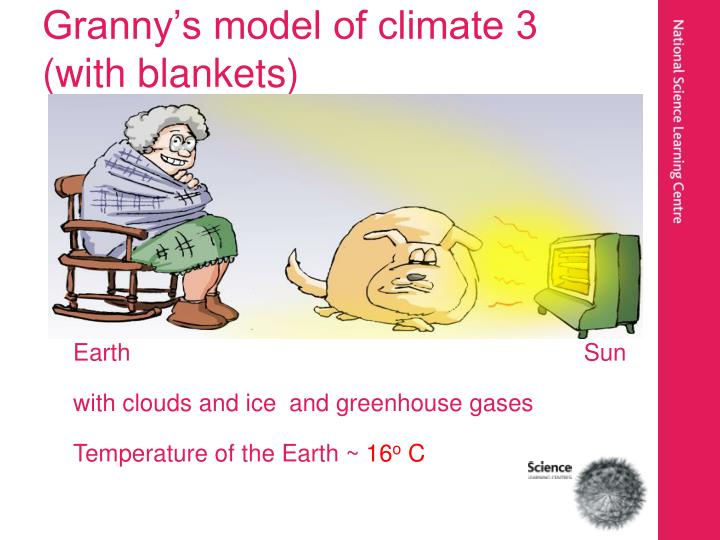 Granny's model of climate 3 (with blankets)