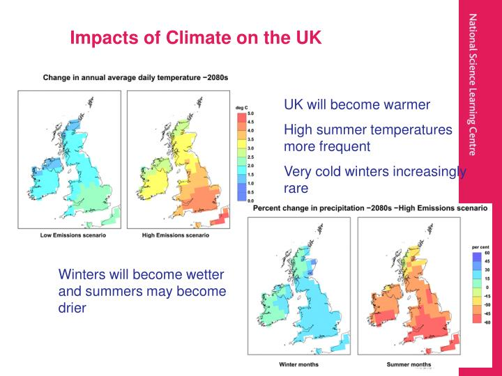 Impacts of Climate on the UK