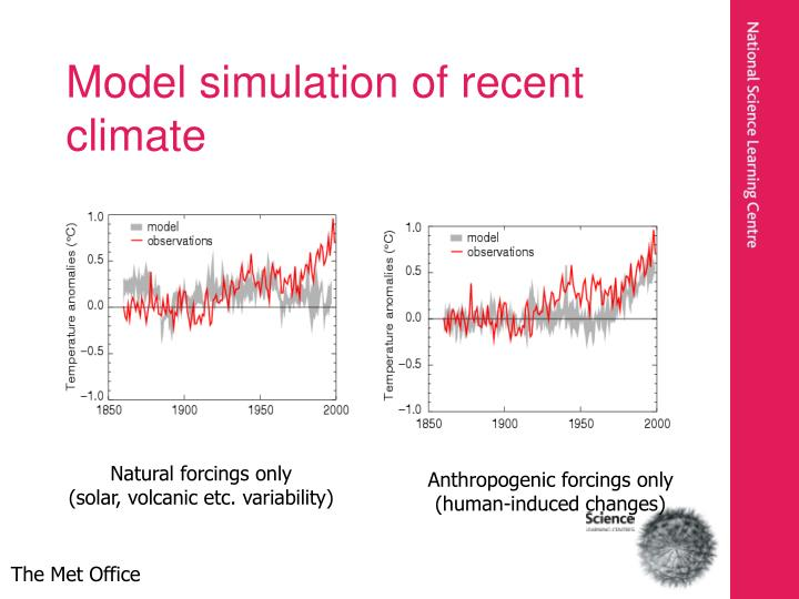 Model simulation of recent climate