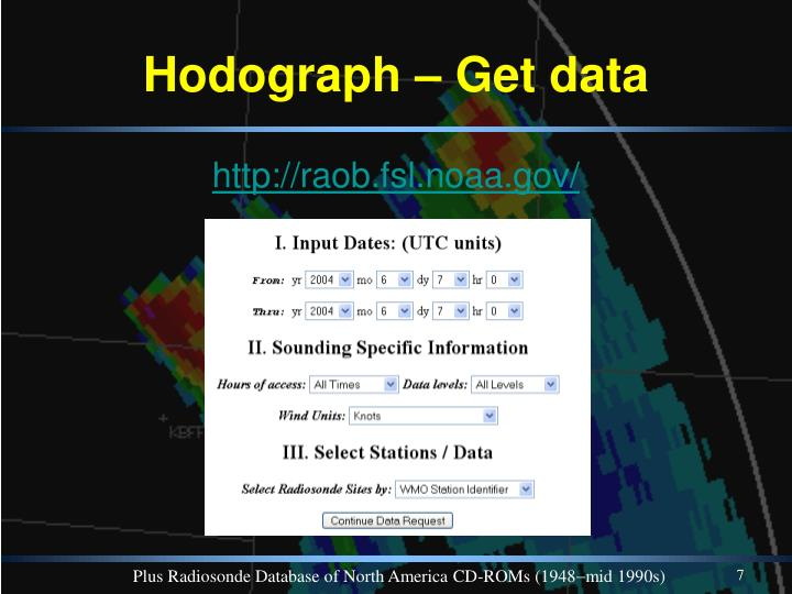 Hodograph – Get data