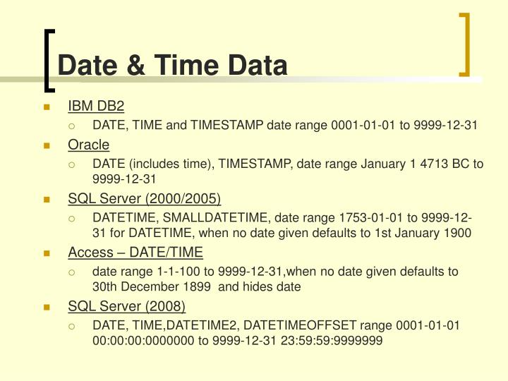 Date & Time Data