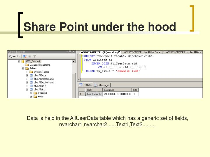 Share Point under the hood