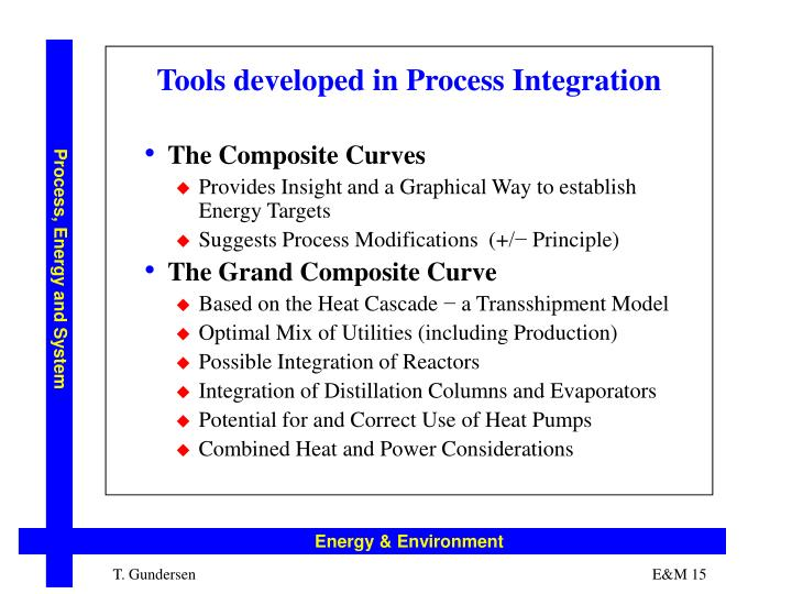 Tools developed in Process Integration